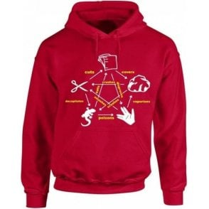 Rock Paper Scissors Lizard Spock (Inspired by The Big Bang Theory) Hooded Sweatshirt