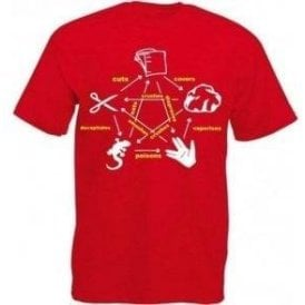 Rock Paper Scissors Lizard Spock (Inspired by The Big Bang Theory) Kids T-Shirt