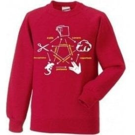 Rock Paper Scissors Lizard Spock (Inspired by The Big Bang Theory) Sweatshirt